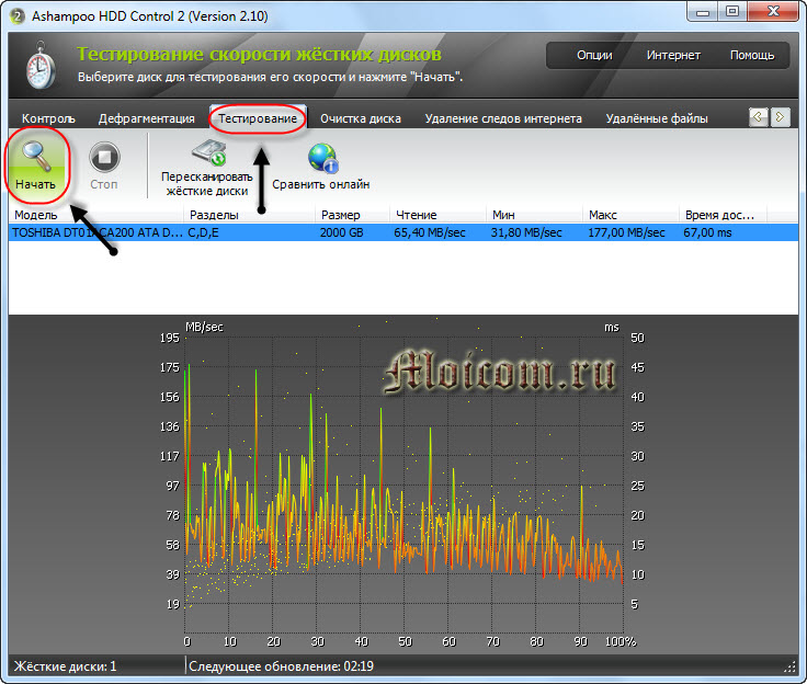 Проверка жесткого диска - Ashampoo HDD Control 2, тестирование скорости