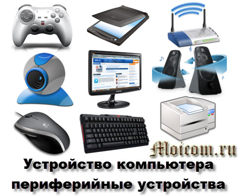 Устройство компьютера - периферийные устройства