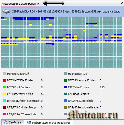 Восстановление данных с флешки - информация о сканировании