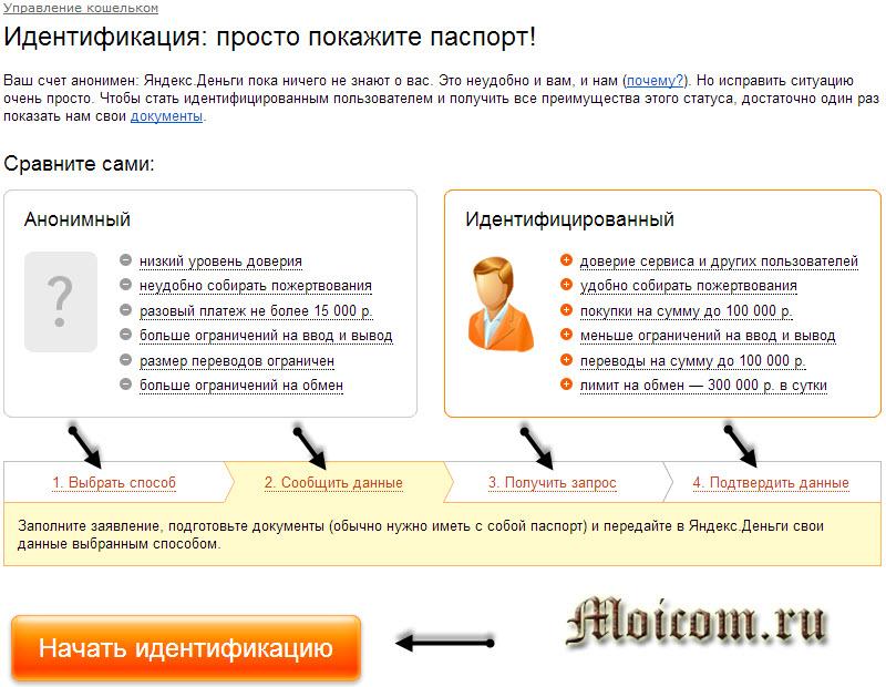 Регистрация в яндекс деньги - идентификация
