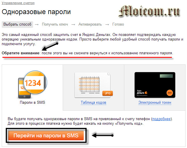 Регистрация в яндекс деньги - одноразовые пароли