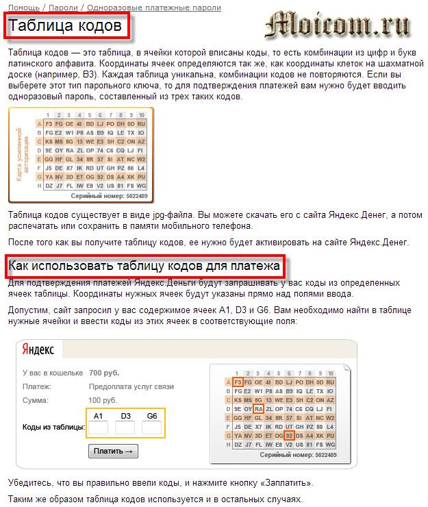 Регистрация в яндекс деньги - таблица кодов