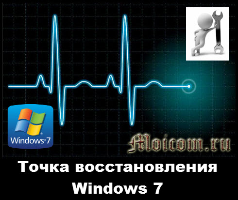 Точка восстановления Windows 7