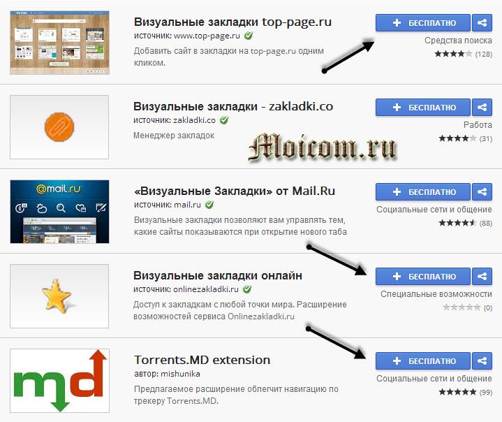 Визуальные закладки для Google Chrome - список расширений