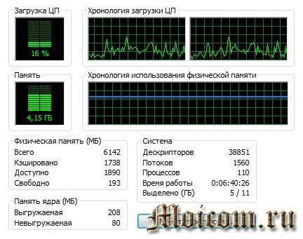 Как сделать скрин экрана - Snagit, пример