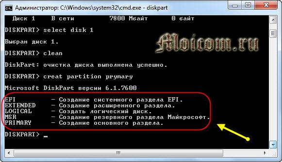 Как создать загрузочную флешку Windows 7 - командная строка, список разделов