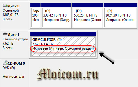 Как отформатировать флешку - управление дисками, диск исправен и активен