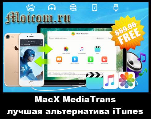 MacX MediaTrans - замена iTunes