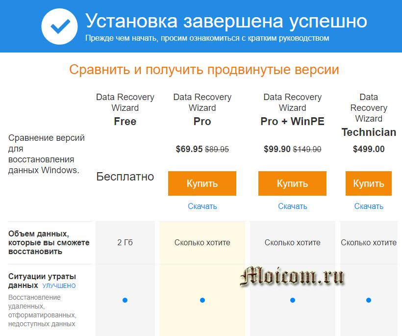 EaseUS Data Recovery Wizard free - установка завершена успешно