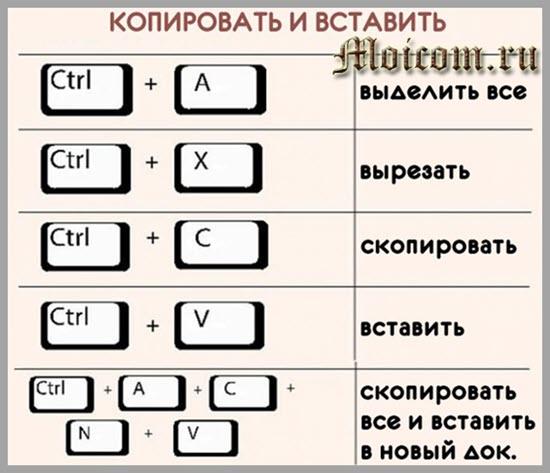 что такое буфер обмена - комбинации клавиш