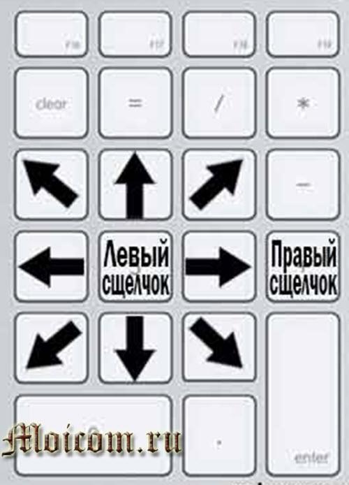 как управлять курсором без мышки - назначение клавиш