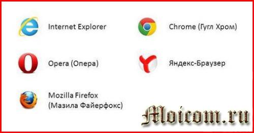 что такое браузер - виды браузеров