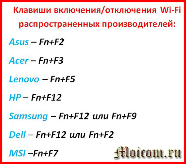 как включить WI-FI на ноутбуке - комбинации клавиш