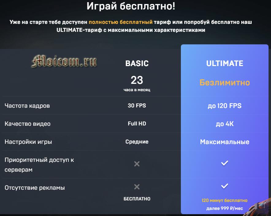Игровой облачный сервис для игр My games cloud - базовый и ultimate тарифы