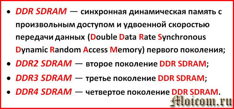что такое оперативная память - технология DRAM